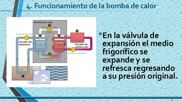 Sistema de calefacci n por bomba de calor convencional for Calefaccion por bomba de calor