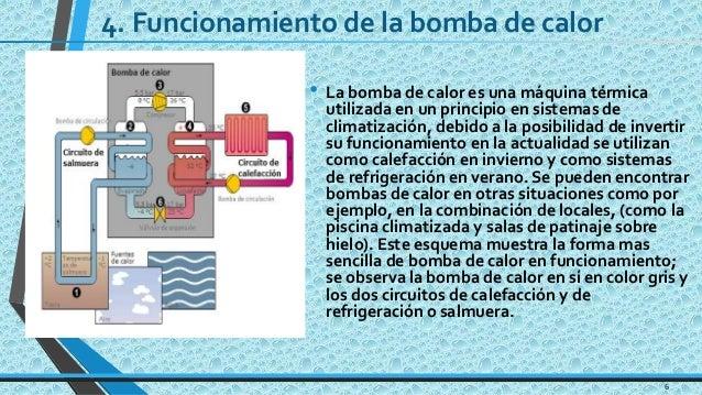 Sistema de calefacci n por bomba de calor convencional - Bombas de calor para calefaccion ...
