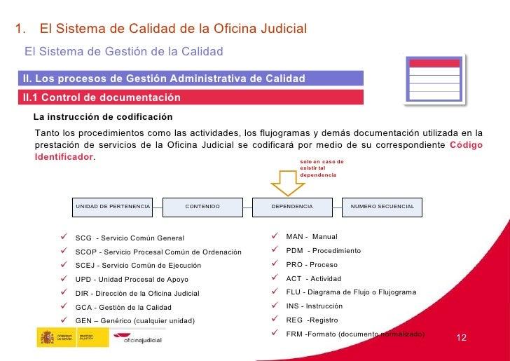 Sistema de calidad de la oficina judicial for Oficina judicial