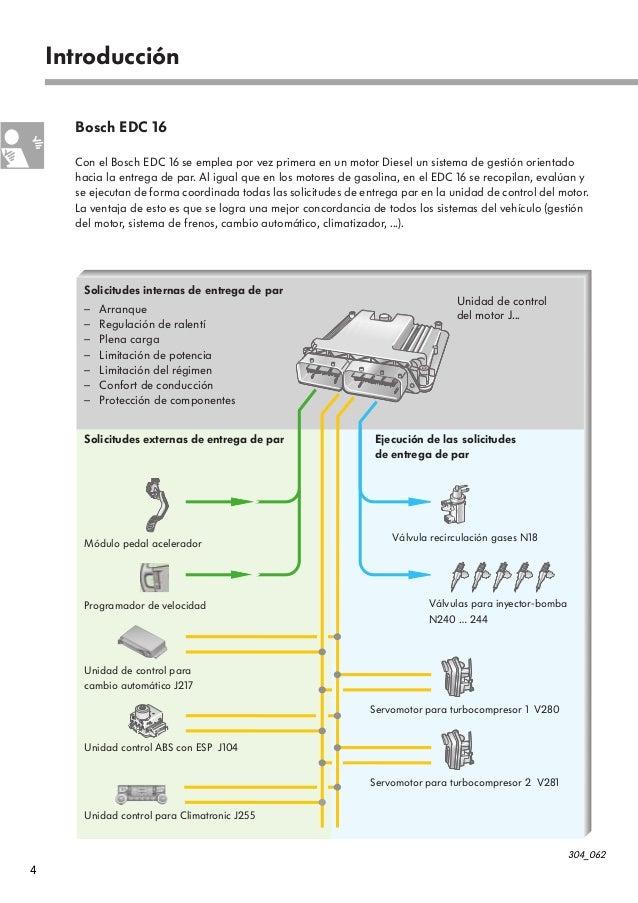 sistema de control electrnico diesel edc 16 4 638?cb=1355429070 sistema de control electr�nico diesel edc 16 bosch edc16 wiring diagram at mifinder.co