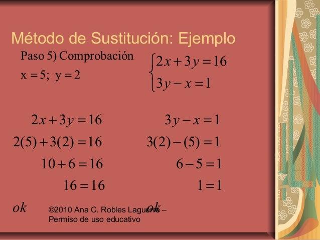Sistema de ecuaciones lineales metodo de sustitución