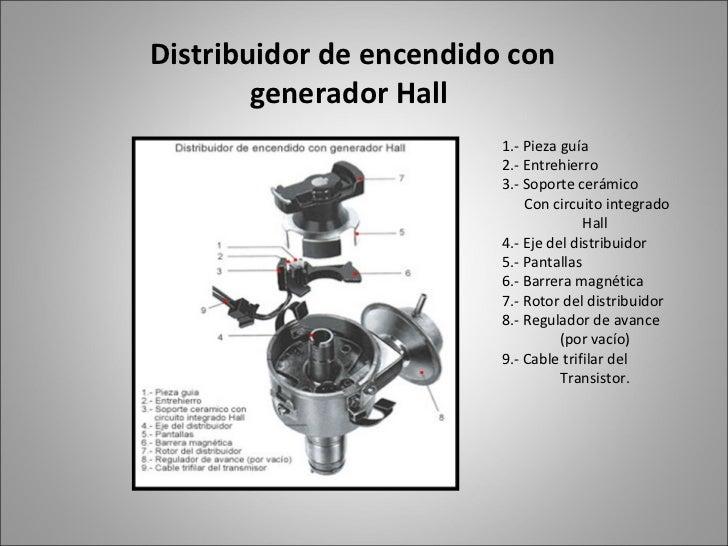 Tipos de modulos de encendido automotriz pdf