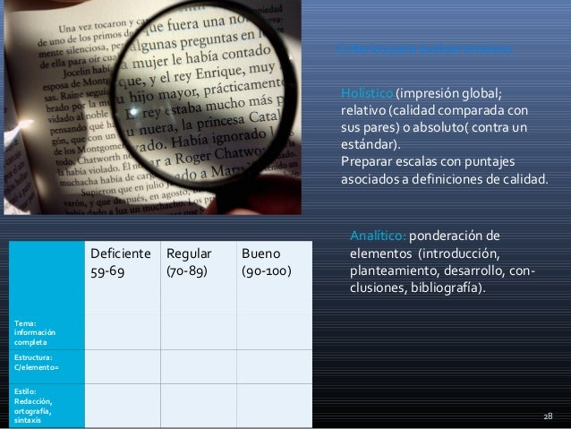 28 Criterios para evaluar ensayos Holístico (impresión global; relativo (calidad comparada con sus pares) o absoluto( cont...