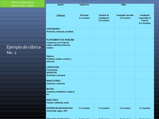 32 GRUPO EQUIPO # 6 TEMA: Criterios Aficionado (1 a 2 puntos) Ayudante de investigación (3 a 6 puntos) Investigador asocia...