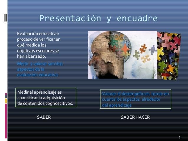 Presentación y encuadre Evaluación educativa: proceso de verificar en qué medida los objetivos escolares se han alcanzado....