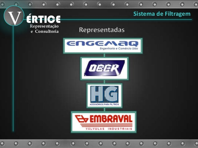 V ÉRTICE Representação e Consultoria  Sistema de Filtragem