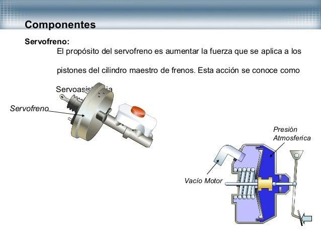 Sistema de frenos hidraulicos for Cilindro hidroneumatico
