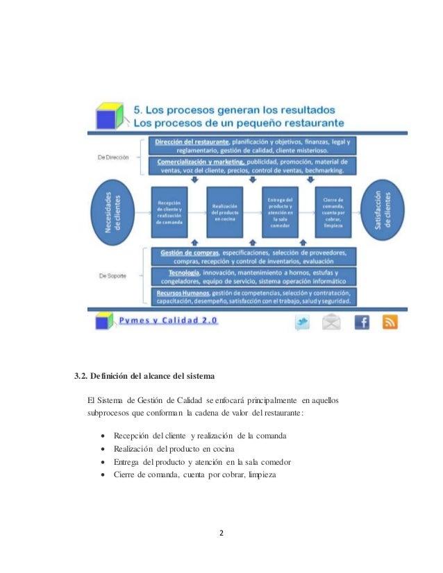 Sistema de gestion de calidad restaurante for Mapa de procesos de un restaurante