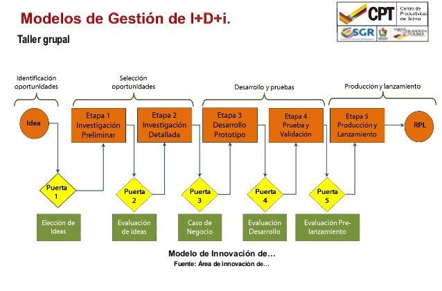 managing innovation joe tidd and john bessant pdf