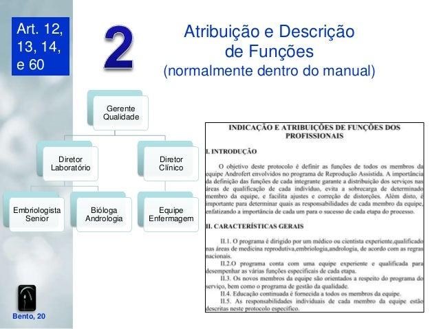 Art. 12,                                         Atribuição e Descrição 13, 14,                                           ...