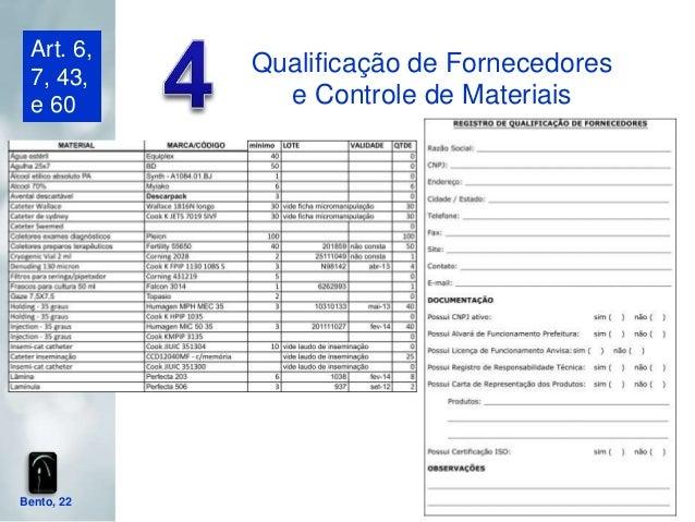 Art. 6, 7, 43,            Qualificação de Fornecedores e 60         e Controle de MateriaisBento, 22