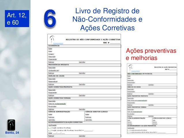 Livro de Registro de Art. 12, e 60       Não-Conformidades e               Ações Corretivas                           Açõe...