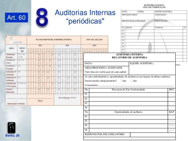 "Auditorias Internas Art. 60               ""periódicas""                                                  AUDITORIA INTERNA ..."
