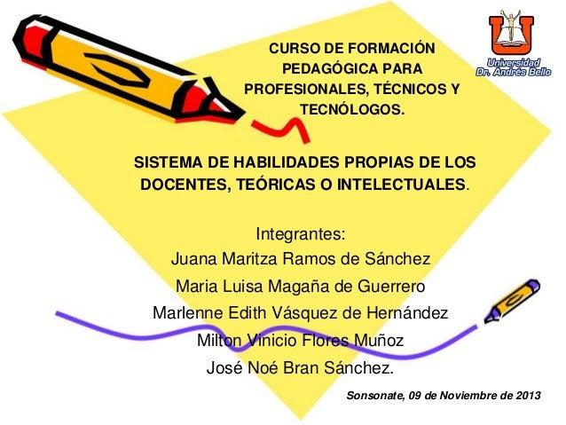 CURSO DE FORMACIÓN PEDAGÓGICA PARA PROFESIONALES, TÉCNICOS Y TECNÓLOGOS.  SISTEMA DE HABILIDADES PROPIAS DE LOS DOCENTES, ...