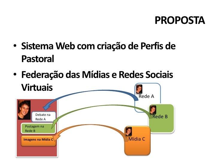 PROPOSTA• Sistema Web com criação de Perfis de  Pastoral• Federação das Mídias e Redes Sociais  Virtuais                  ...