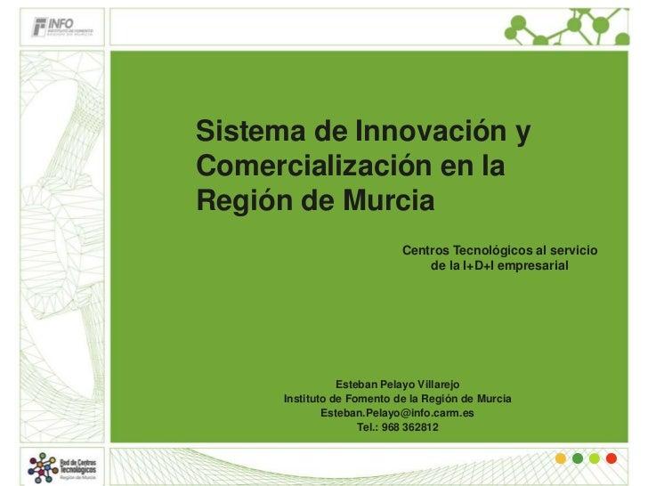 Sistema de Innovación yComercialización en laRegión de Murcia                            Centros Tecnológicos al servicio ...