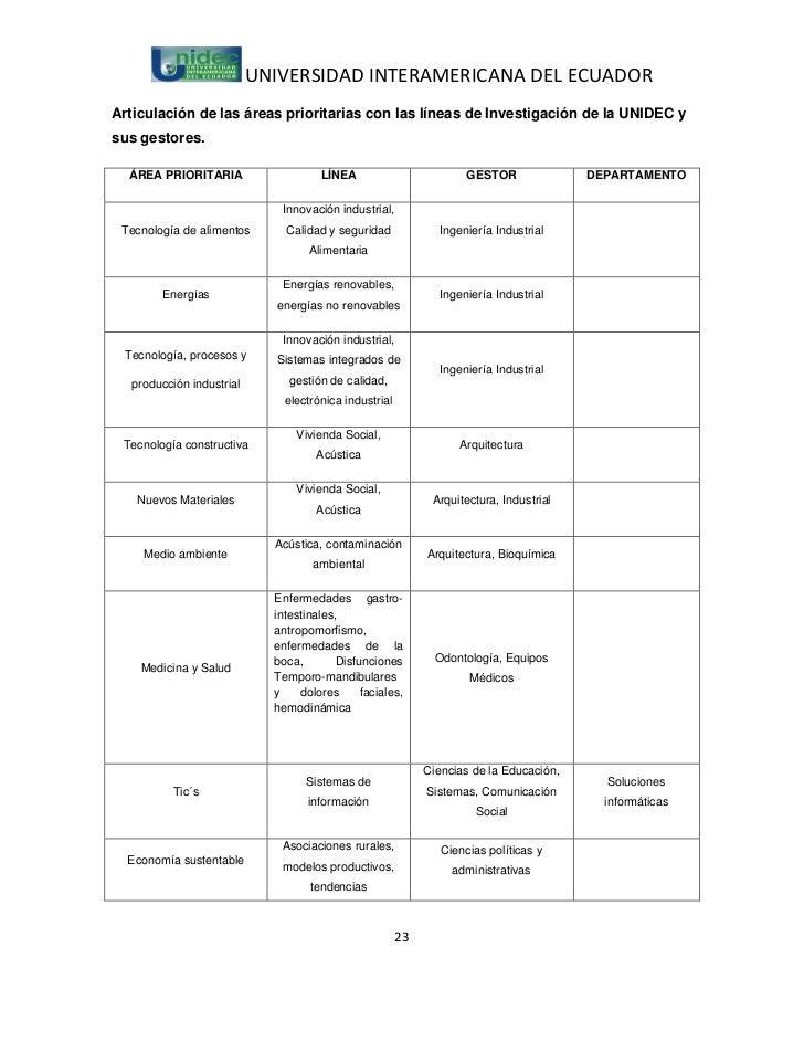 UNIVERSIDAD INTERAMERICANA DEL ECUADORArticulación de las áreas prioritarias con las líneas de Investigación de la UNIDEC ...