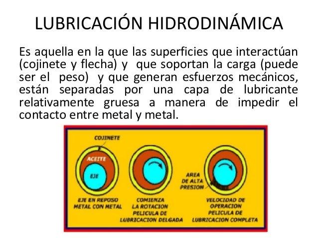 Tipos de peliculas lubricantes pdf