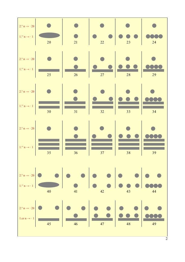 Sistema de numeración maya Slide 2