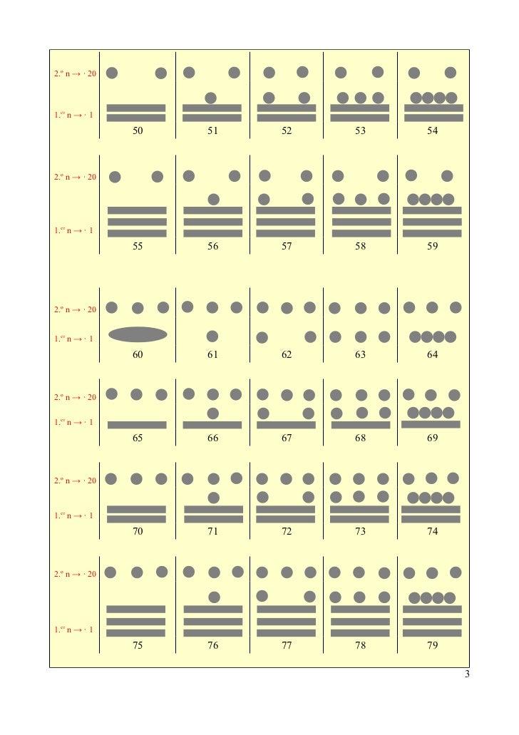 Sistema de numeración maya Slide 3