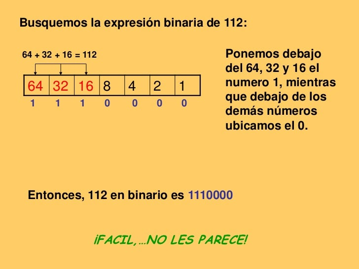 Como hacer un sistema para opciones binarias