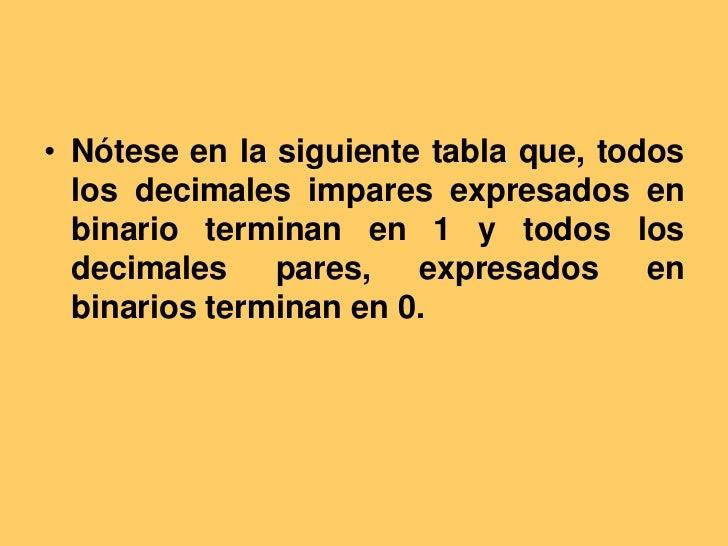 Nótese en la siguiente tabla que, todos los decimales impares expresados en binario terminan en 1 y todos los decimales pa...