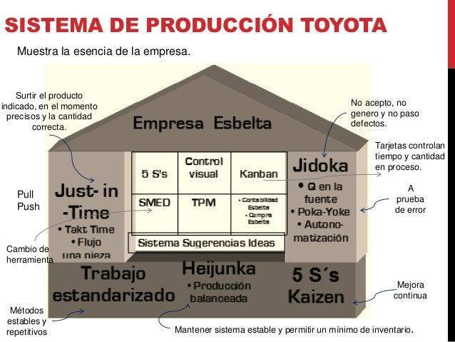 Toyota El Paso >> Sistema de producción toyota