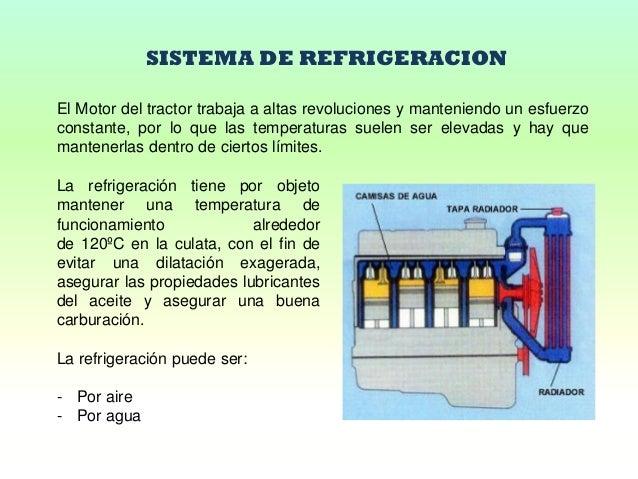 Sistema de refrigeracion del motor ppt