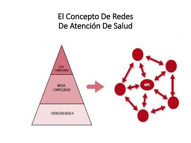 LA POBLACIÓN • Nominalizacion • Territorialización • Categorización de riesgo sociosanitario