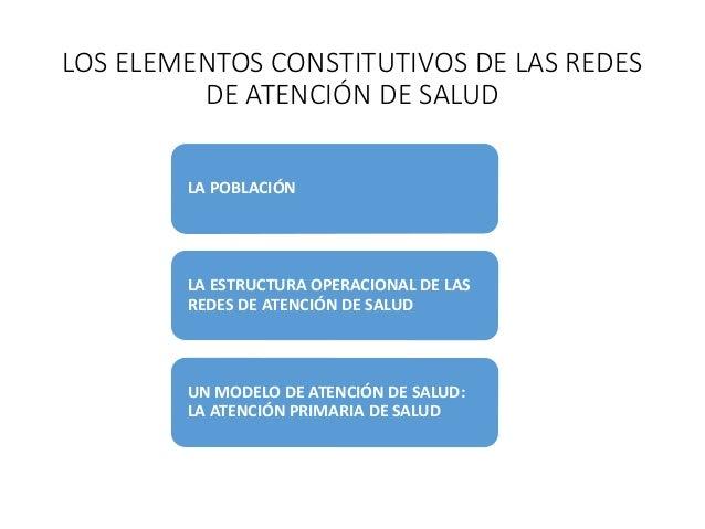 UN MODELO DE ATENCIÓN DE SALUD: LA ATENCIÓN PRIMARIA DE SALUD