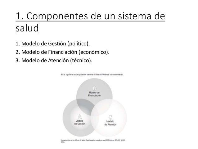 1. Componentes de un sistema de salud 1. Modelo de Gestión (político). 2. Modelo de Financiación (económico). 3. Modelo de...