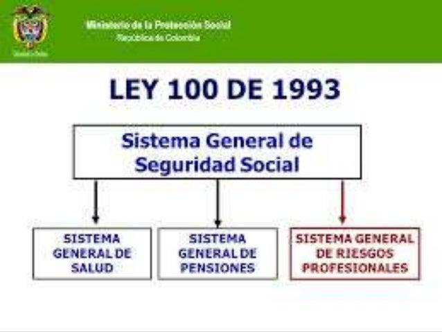 Sistema de seguridad social en colombia - Sistemas de seguridad ...