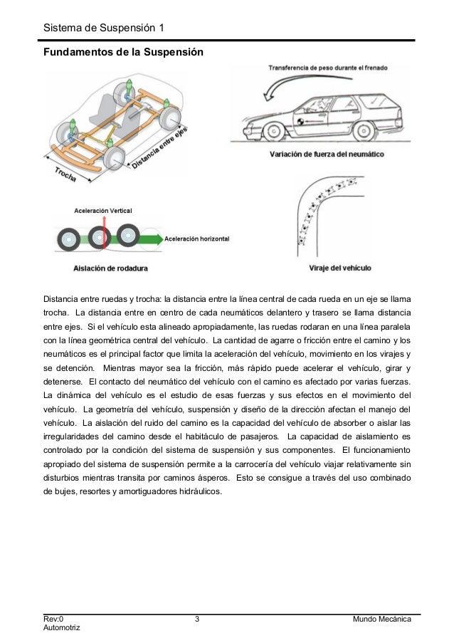 Sistema de suspensión 1 Slide 3