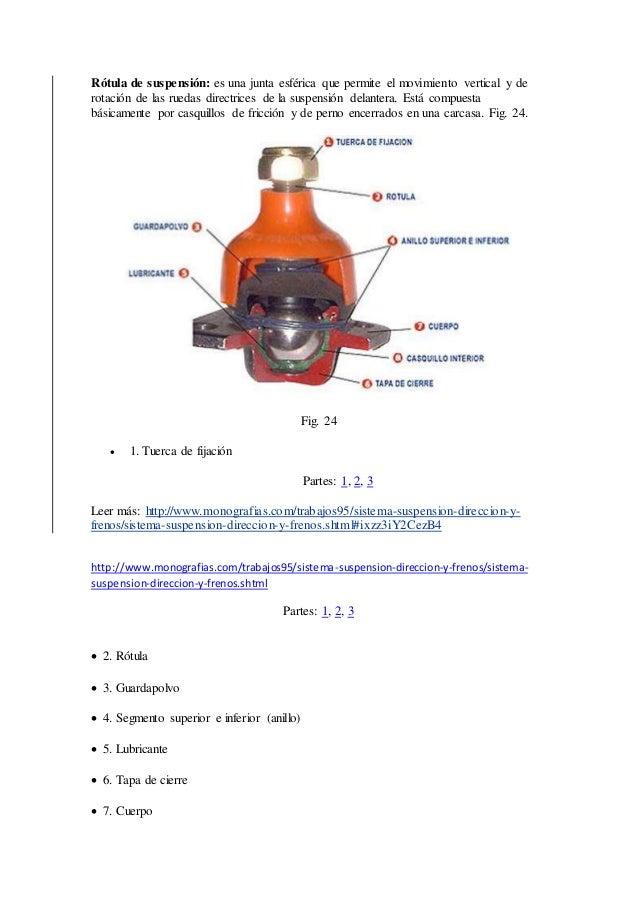 Sistema de suspensión11