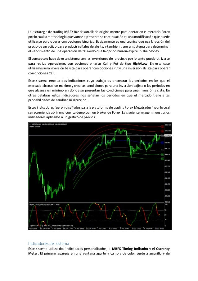 Opción binaria de trading estratégico