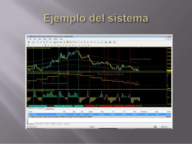 Sistema de trading opciones binarias 5 minutos raul canessa