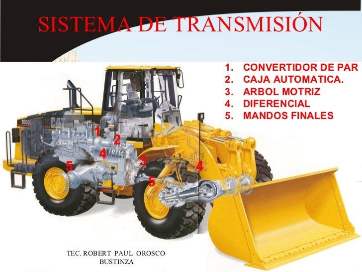 Sistema de transmision de excavadora hidraulica