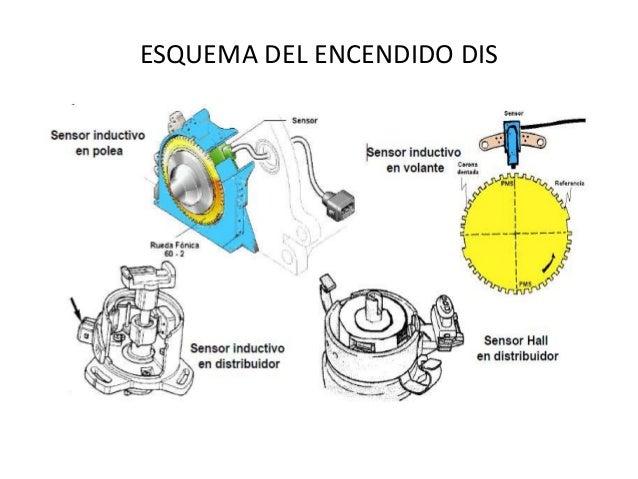 Sistema de encendido óptico pdf