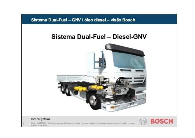 1 Sistema Dual-Fuel – GNV / óleo diesel – visão Bosch Sistema Dual-Fuel – Diesel-GNV Sistema Dual-Fuel – GNV / óleo diesel...
