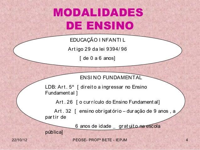 MODALIDADES               DE ENSINO                      EDUCAÇÃO I NFANTI L                      Ar t igo 29 da lei 9394/...