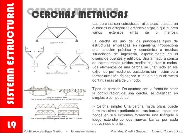 Sistemas estructurales - Cerchas metalicas para cubiertas ...