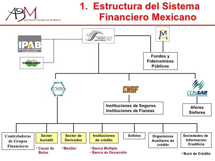 Sistema forex adx