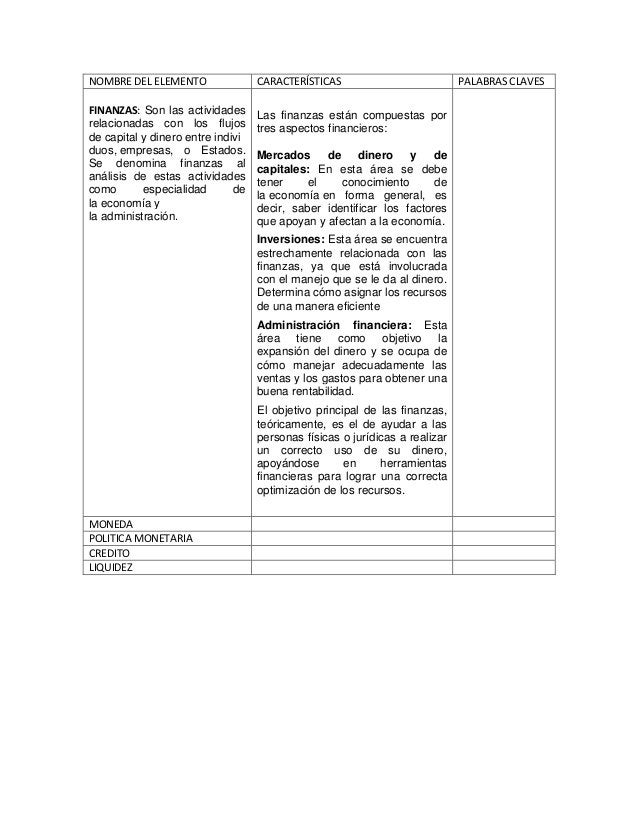 NOMBRE DEL ELEMENTO                CARACTERÍSTICAS                           PALABRAS CLAVESFINANZAS: Son las actividades ...
