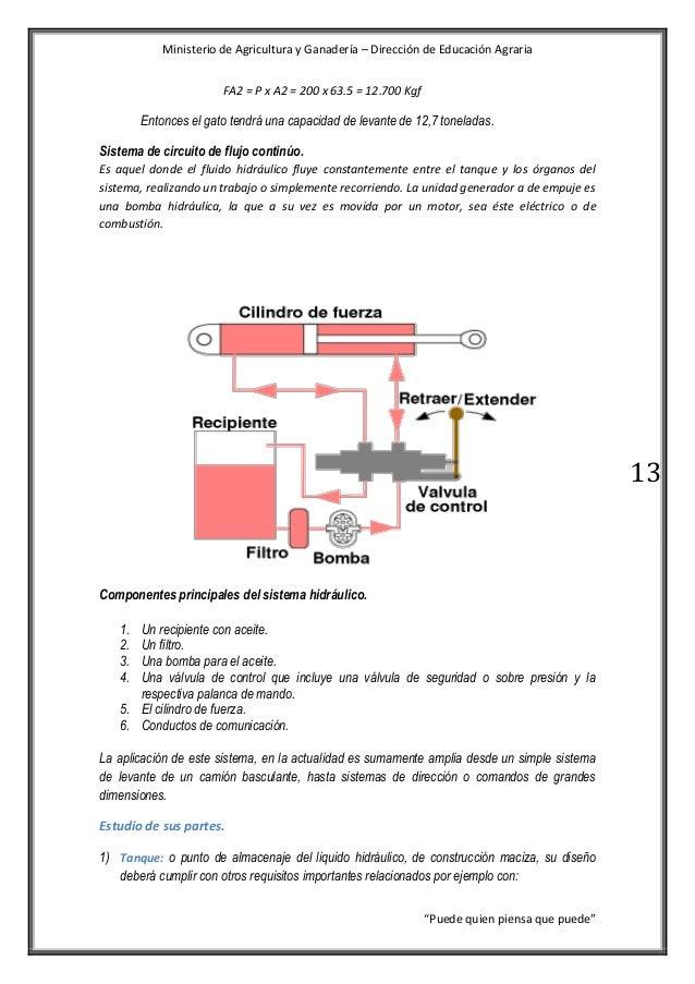 Sistema hidraulico del tractor retencin 13 ccuart Image collections
