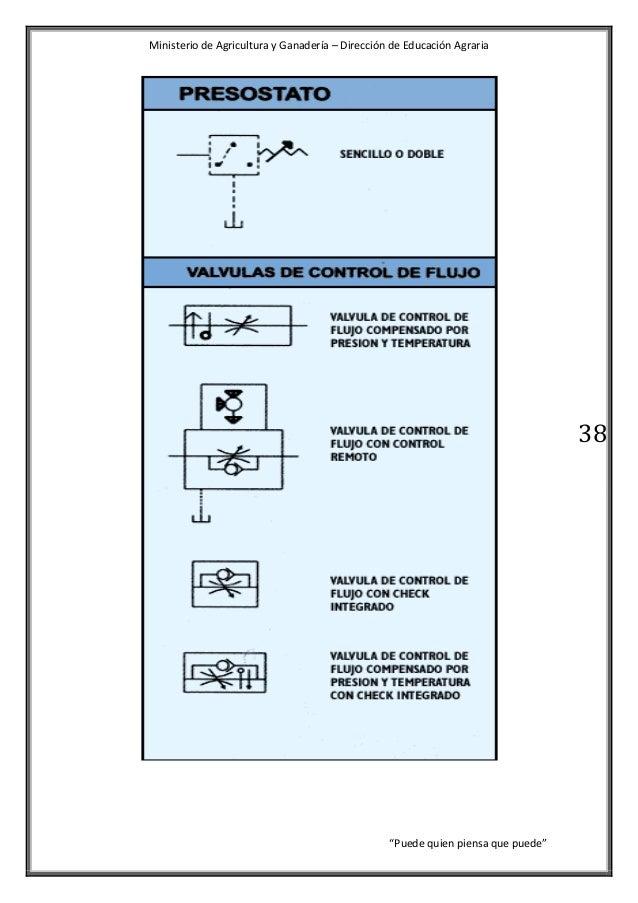 Sistema hidraulico del tractor 38 ccuart Image collections