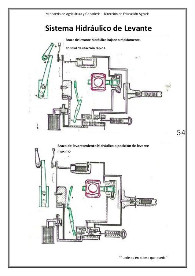 Circuito Internazionale Il Sagittario : Sistema hidraulico de una prensa tarea fluidsim wikifab