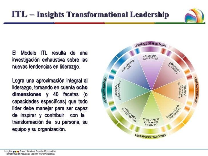 ITL –  Insights Transformational Leadership El Modelo ITL resulta de una investigación exhaustiva sobre las nuevas tendenc...