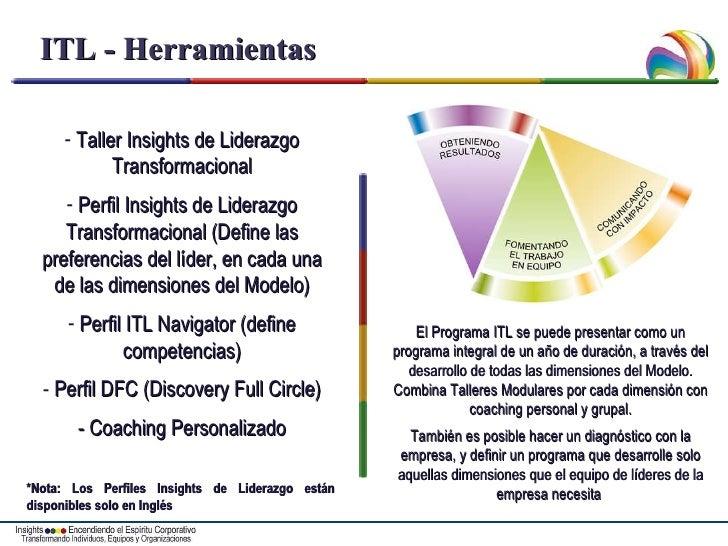 ITL - Herramientas <ul><li>Taller Insights de Liderazgo Transformacional </li></ul><ul><li>Perfil Insights de Liderazgo Tr...