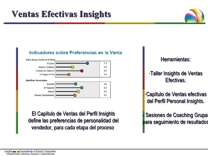 Ventas Efectivas Insights <ul><li>Herramientas: </li></ul><ul><li>Taller Insights de Ventas Efectivas. </li></ul><ul><li>C...