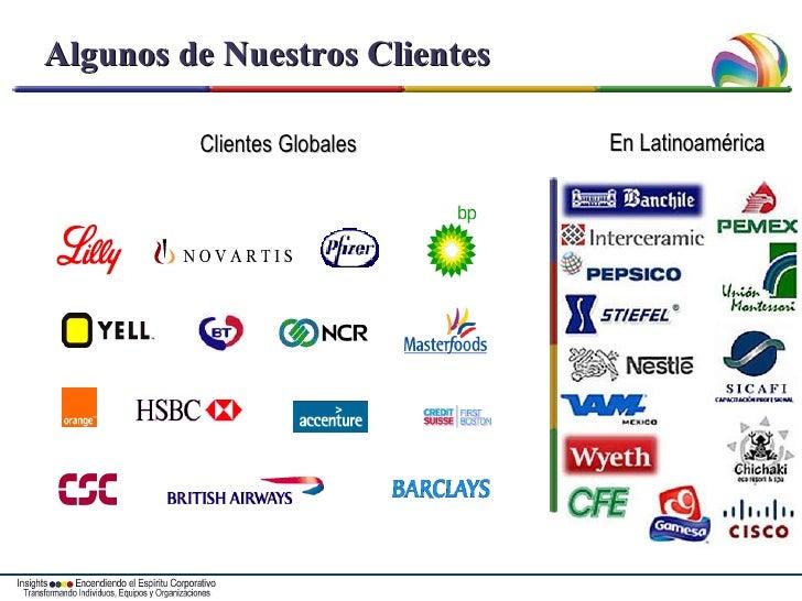 Algunos de Nuestros Clientes En Latinoamérica Clientes Globales